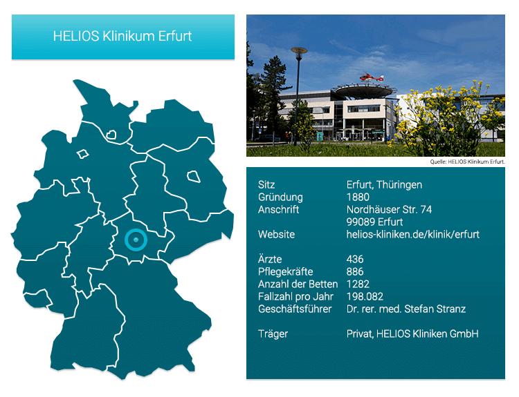 anzahl krankenhäuser deutschland
