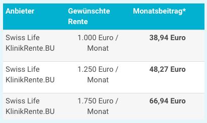 BU Rechner Beispiel Swiss Life