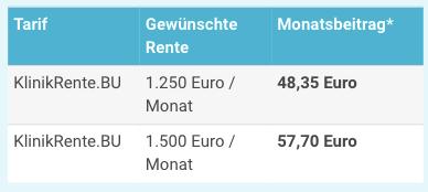 Swiss Life Angestellte