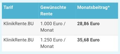 Swiss Life Beamte
