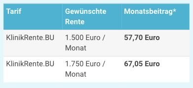 Swiss Life Selbstständig